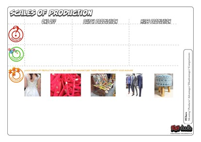 L Scales of production